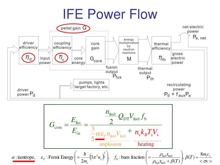 IFE Power Flow