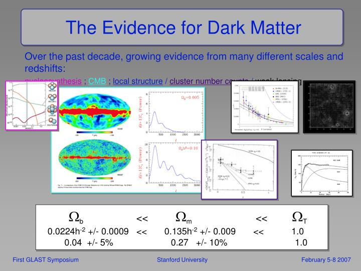 The Evidence for Dark Matter