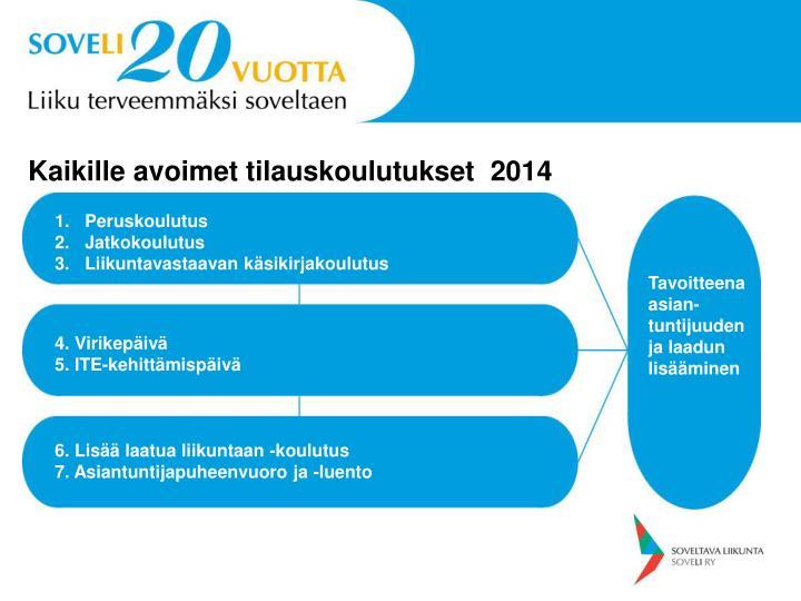 Kaikille avoimet tilauskoulutukset  2014