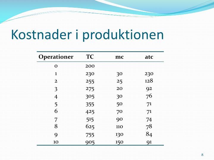 Kostnader i produktionen