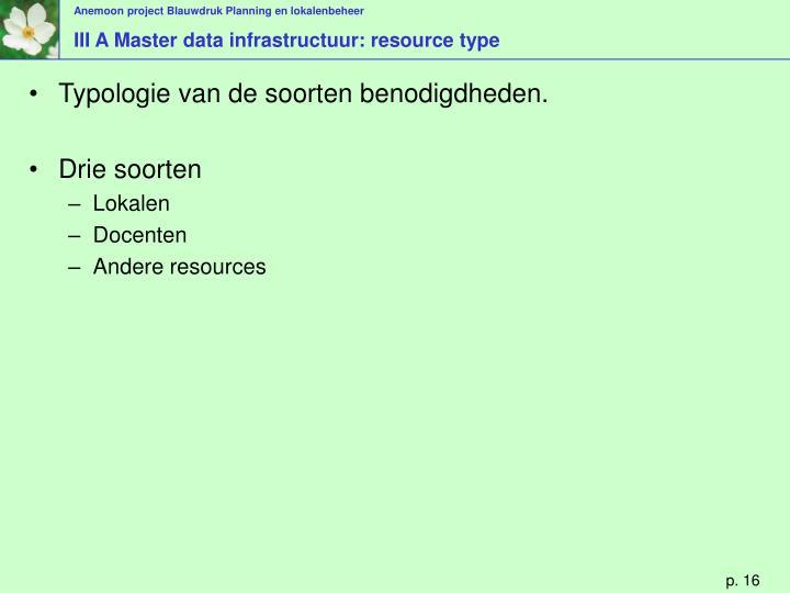 III A Master data infrastructuur: resource type