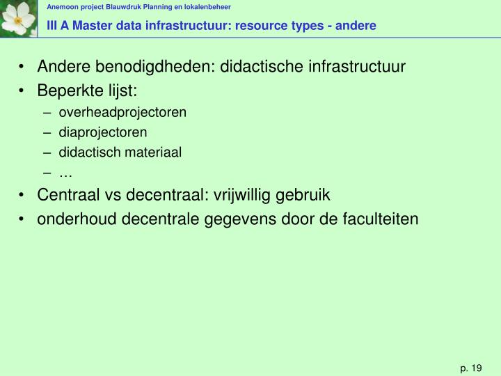 III A Master data infrastructuur: resource types - andere