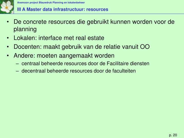 III A Master data infrastructuur: resources