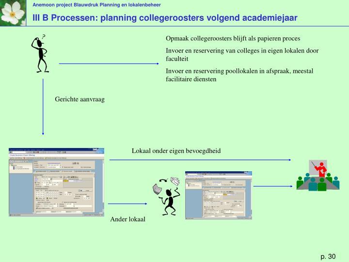 III B Processen: planning collegeroosters volgend academiejaar