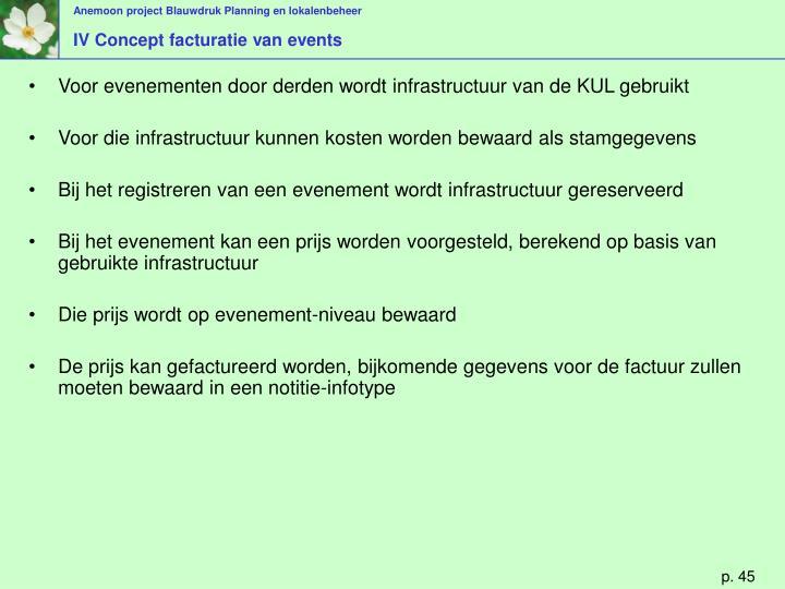 IV Concept facturatie van events