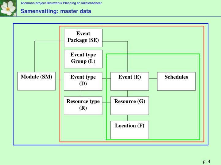 Samenvatting: master data