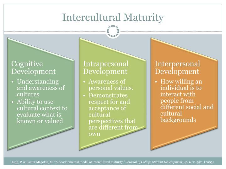 Intercultural Maturity