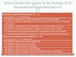 scales items that appear in the georgia tech international internship survey1