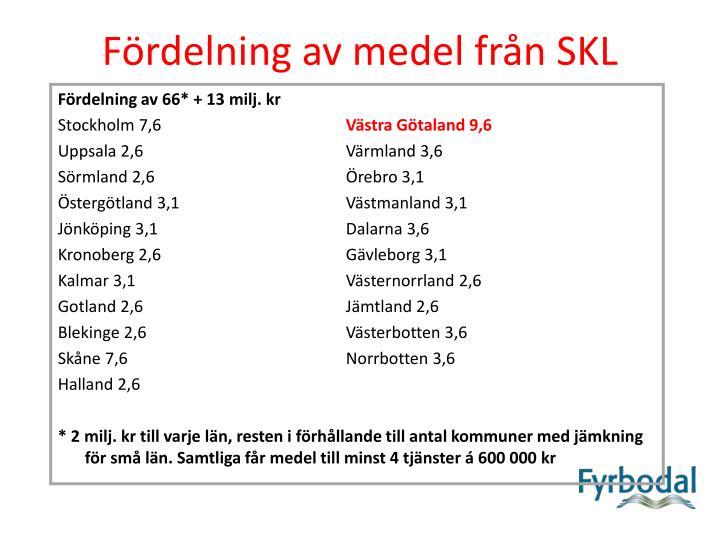 Fördelning av medel från SKL