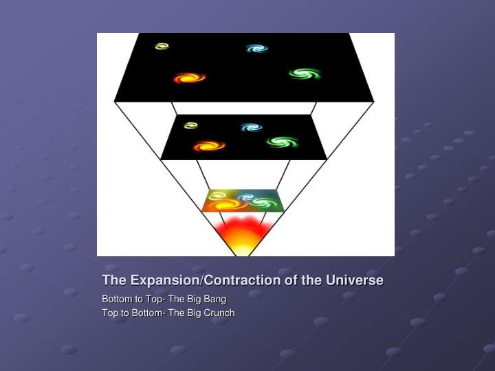 The Expansion/Contraction of the Universe