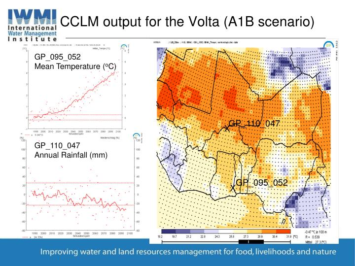 CCLM output for the Volta (A1B scenario)