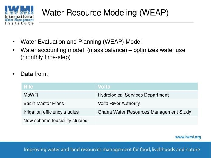 Water Resource Modeling (WEAP)