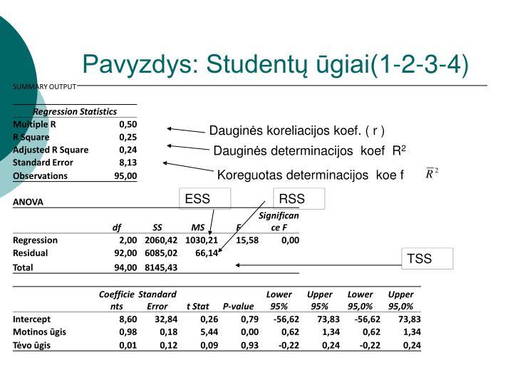 Pavyzdys: Studentų ūgiai(1-2-3-4)