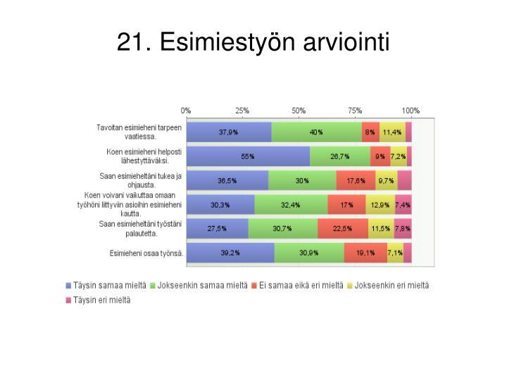 21. Esimiestyön arviointi