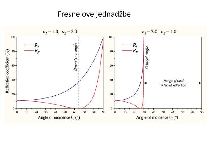Fresnelove jednadžbe