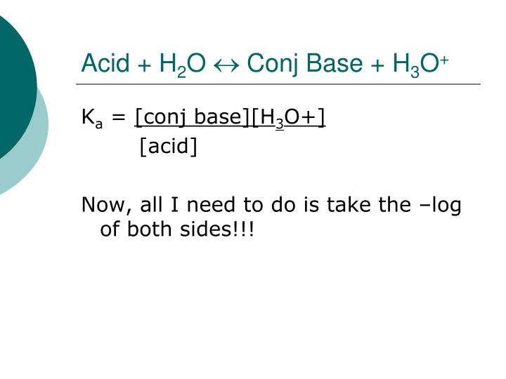 Acid + H