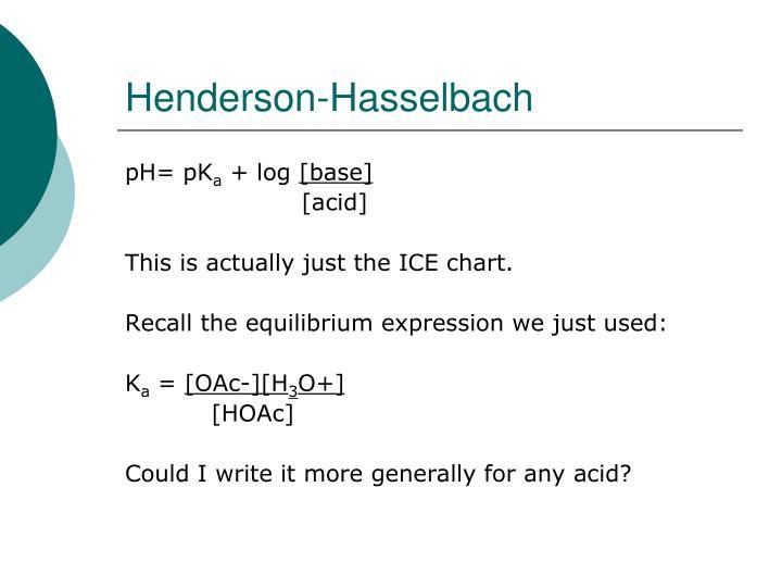 Henderson-Hasselbach