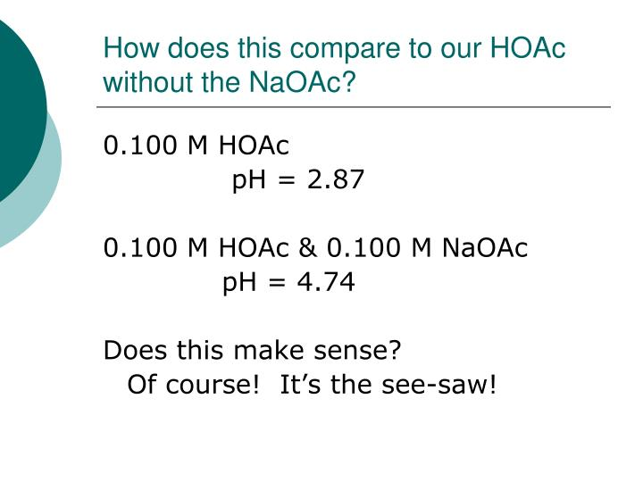 How does this compare to our HOAc without the NaOAc?