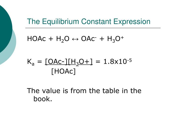 The Equilibrium Constant Expression