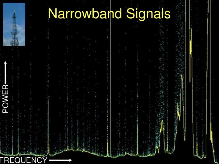 Narrowband Signals