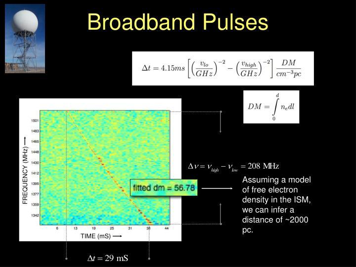 Broadband Pulses