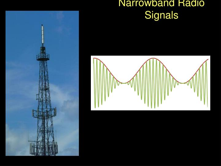 Narrowband Radio Signals