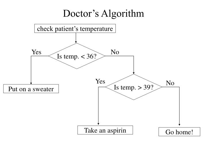 Doctor's Algorithm