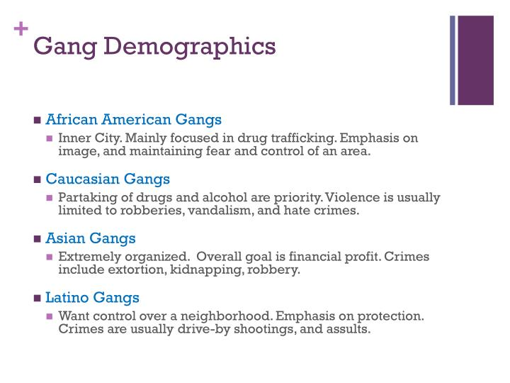Gang Demographics