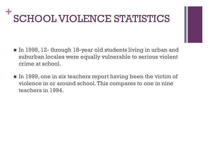 SCHOOL VIOLENCE STATISTICS