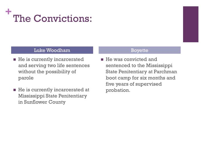 The Convictions: