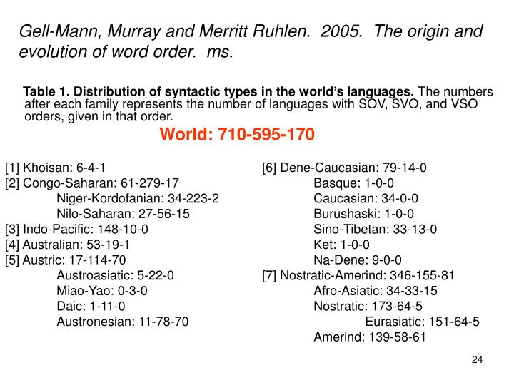 Gell-Mann, Murray and Merritt Ruhlen.  2005.  The origin and evolution of word order.  ms.