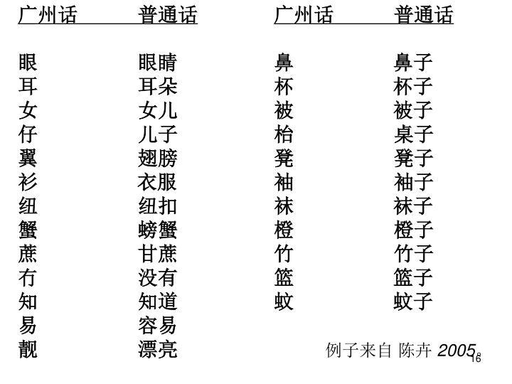 广州话   普通话