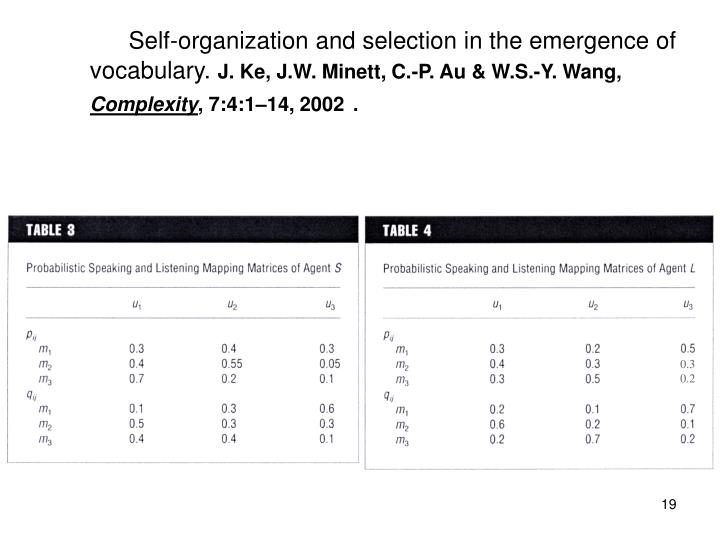 Self-organization and selection in the emergence of vocabulary.