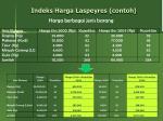 indeks harga laspeyres contoh1