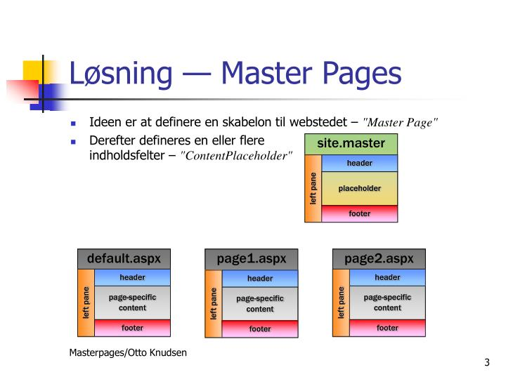 L sning master pages