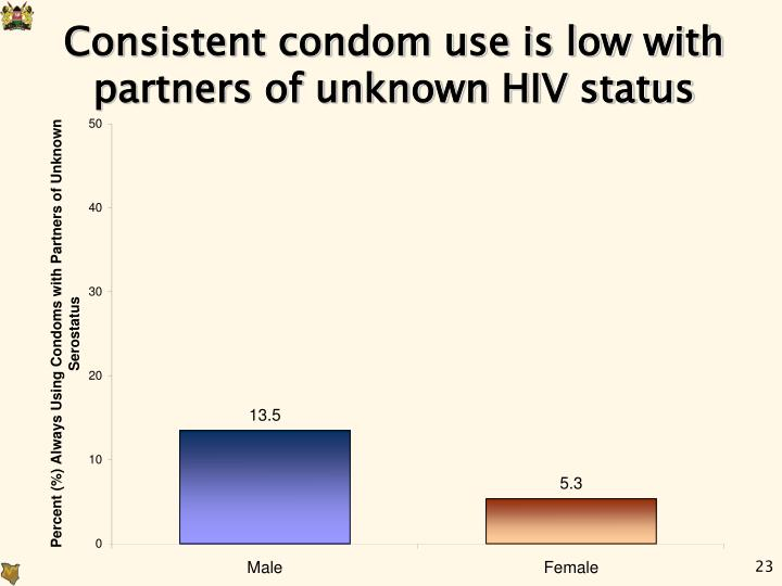 Consistent condom use is low with partners of unknown HIV status