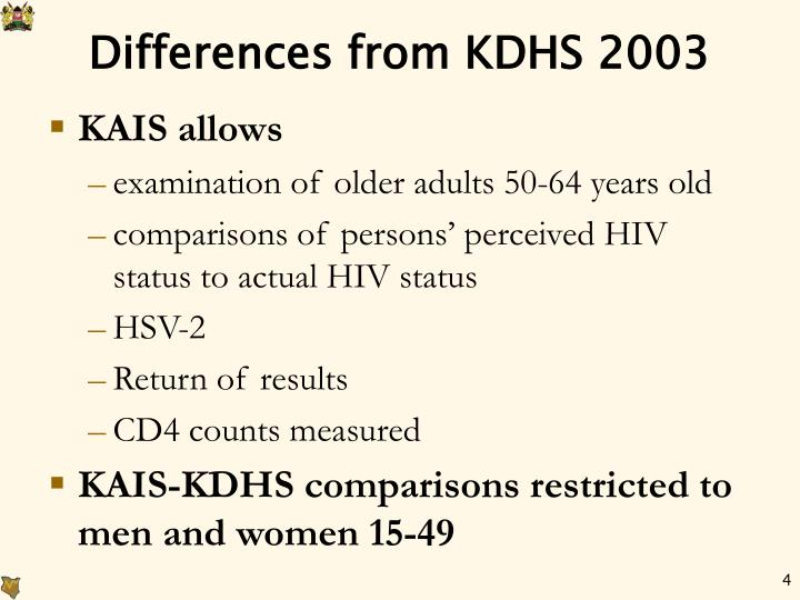 Differences from KDHS 2003