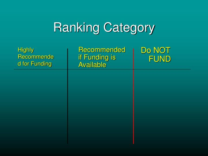 Ranking Category
