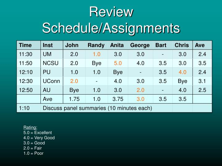 Review Schedule/Assignments