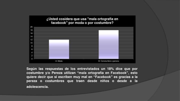 """Según las respuestas de los entrevistados un 18% dice que por costumbre y/o Pereza utilizan """"mala ortografía en Facebook"""", esto quiere decir que si escriben muy mal en """"Facebook"""" es gracias a la pereza o costumbres que traen desde niños o desde a la adolescencia."""