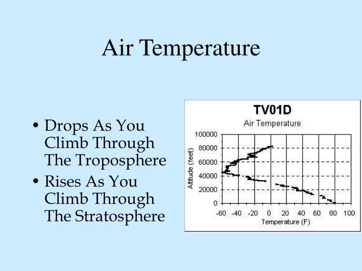 Air Temperature