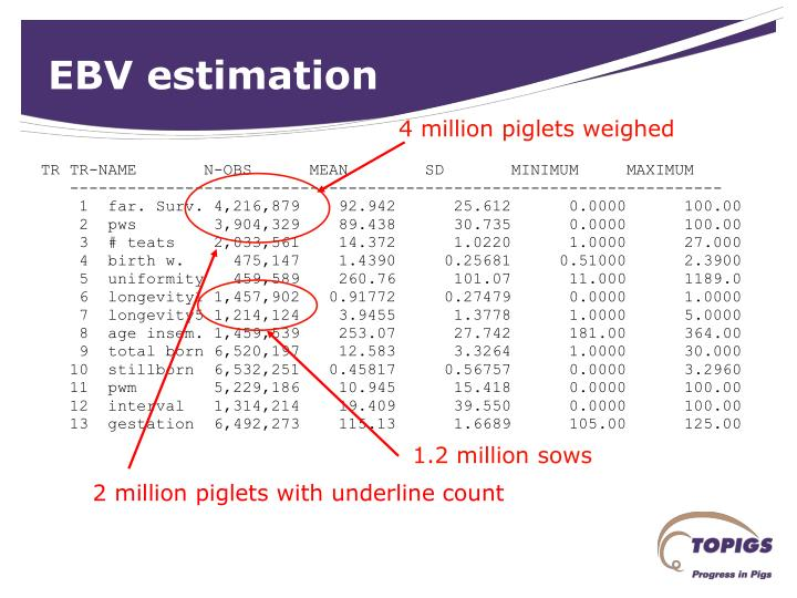 EBV estimation