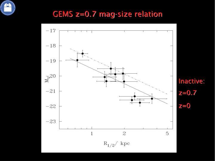 GEMS z=0.7 mag-size relation