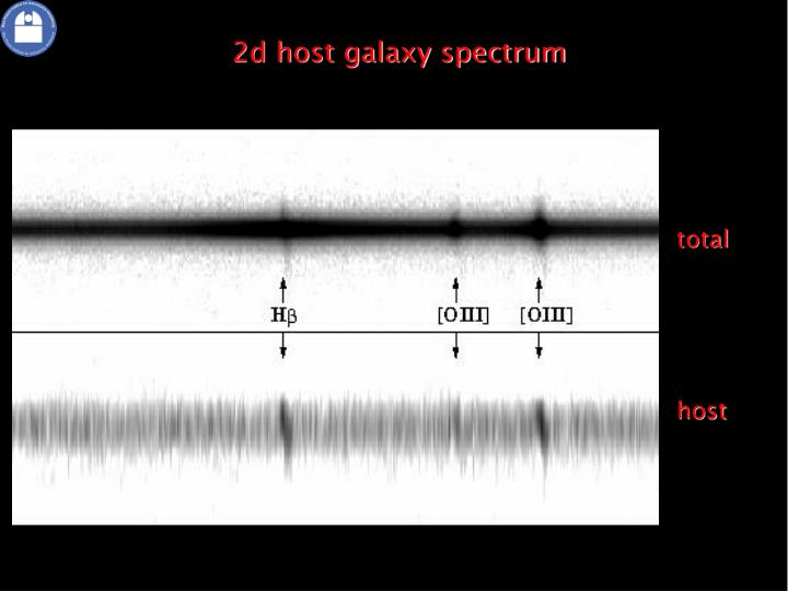 2d host galaxy spectrum