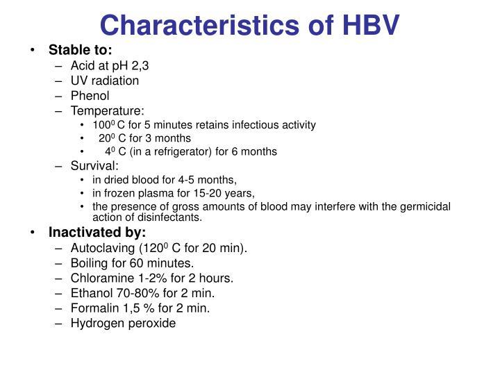 Characteristics of HBV