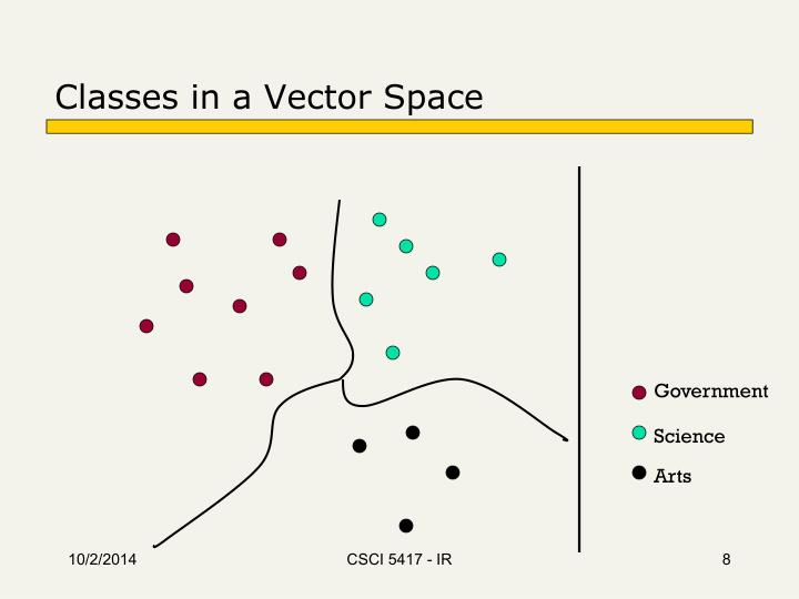 Classes in a Vector Space