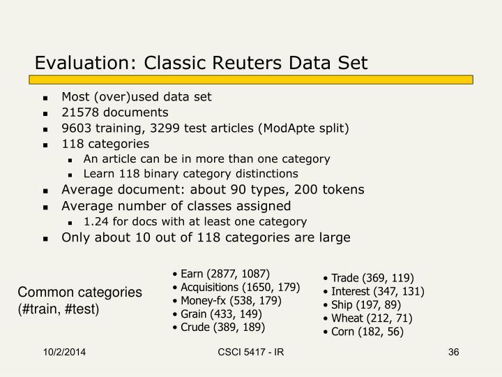 Evaluation: Classic Reuters Data Set