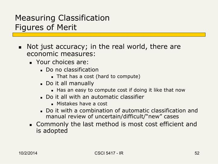 Measuring Classification
