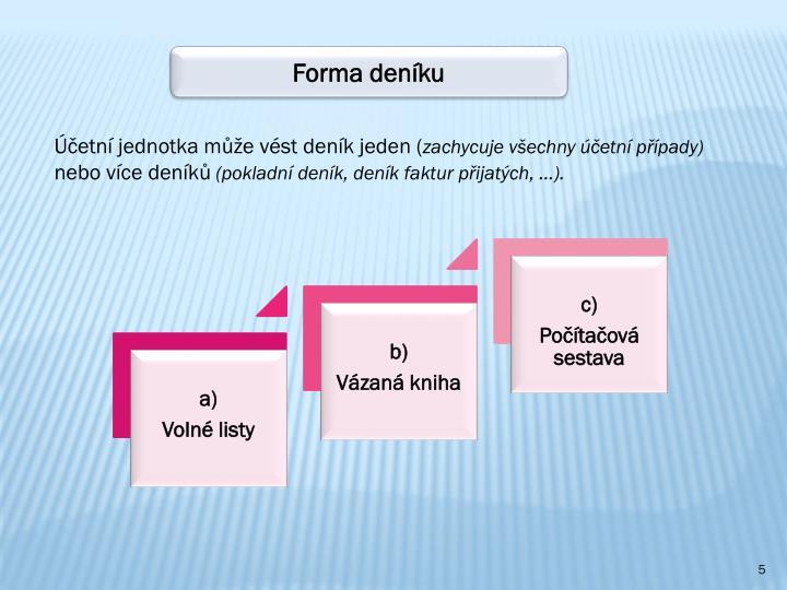 Forma deníku