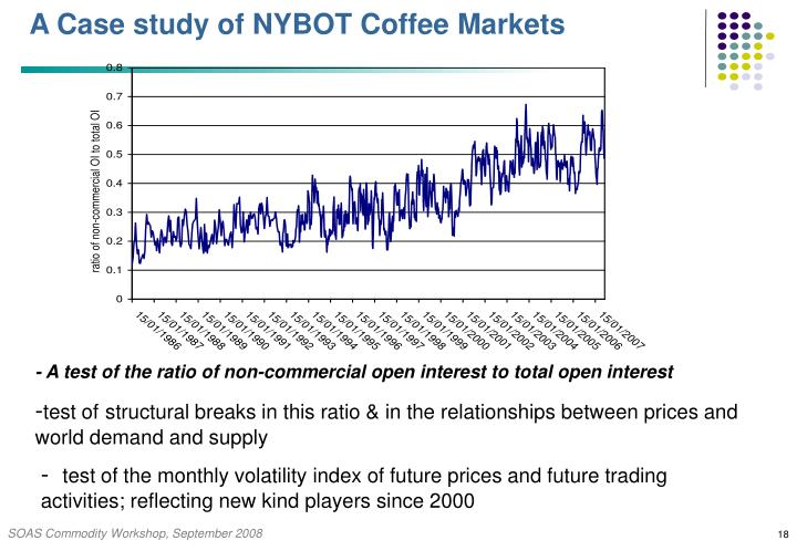 A Case study of NYBOT Coffee Markets